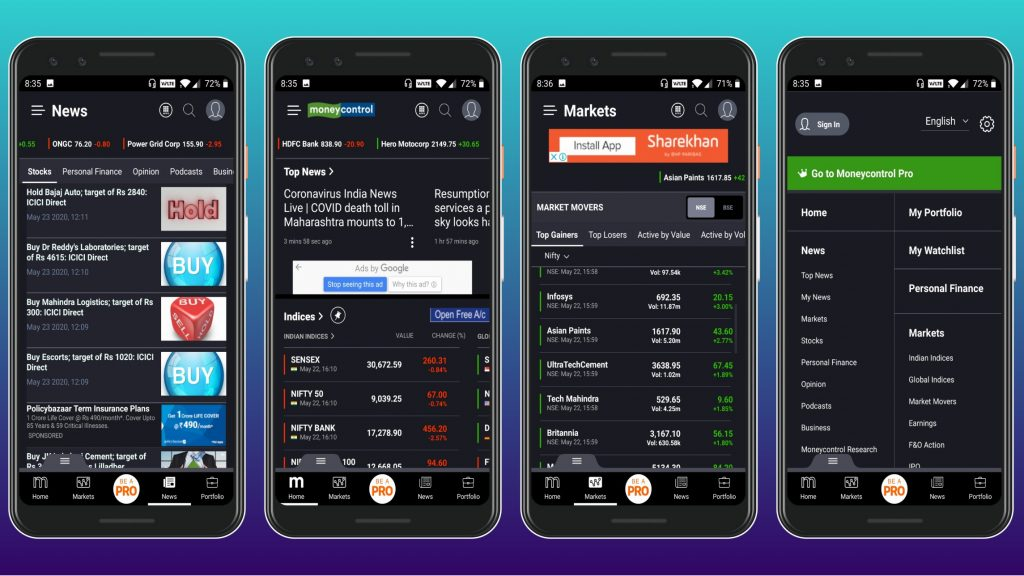 Money Control App - Top Stock Market App